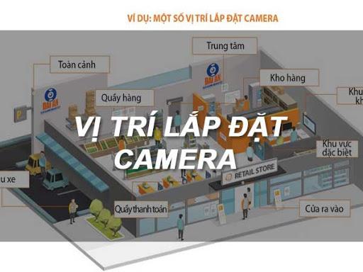 vị trí lắp đặt camera quan sát